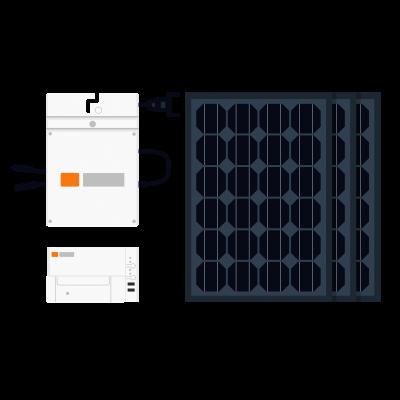 SOLARKIT Power Design Performance